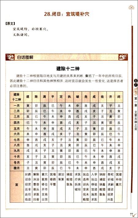 图解协纪辨方书:用事宜忌