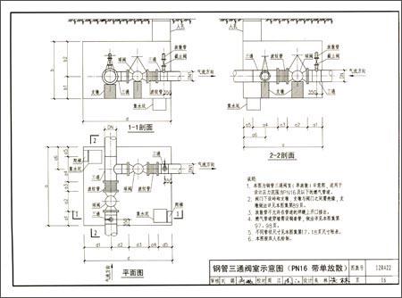 回至 国家建筑标准设计图集:混凝土模块砌体燃气阀室及管沟(12r422)