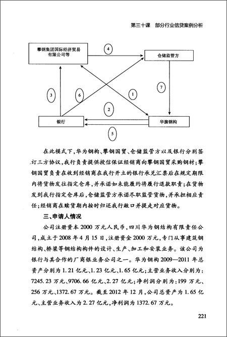 银行客户经理财务报表分析培训2