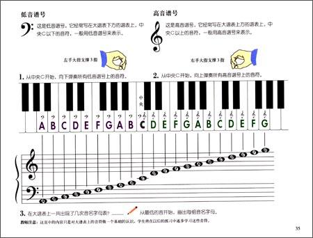 回至 菲伯尔钢琴基础教程·第1级:课程和乐理 (平装)图片