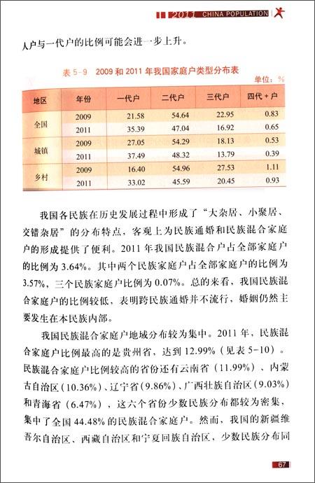 内蒙古总人口_2011年中国总人口