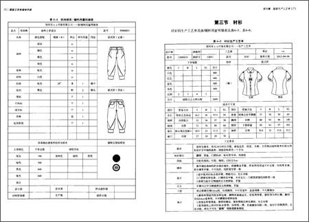 服装工艺单模板分享展示