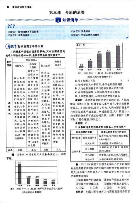 回至2014年高中知识清单政治高中必备工具书 (平装)