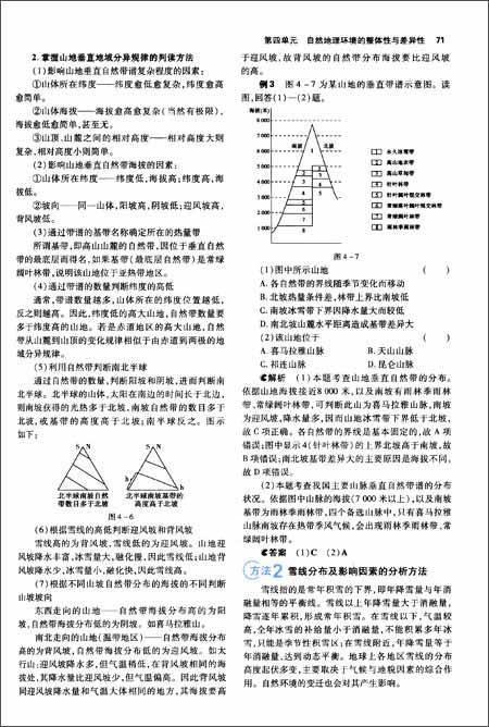 回至2014年高中知识清单地理高中必备工具书 (平装)