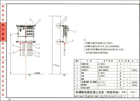 《国家建筑标准设计图集:爆炸危险环境电气线路和