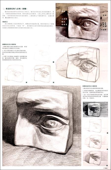 回至 敲门砖临摹系列美术丛书:五官到石膏像(石膏头像切面与圆雕) (平