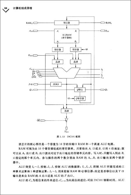 计算机组成原理(21世纪高等学校规划教材 计算机科学与技术)