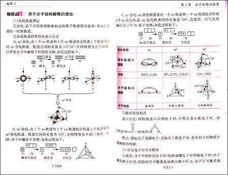 文凭工具书系列优库系列:高中化学知识梳理专文高中中龙门凭和图片