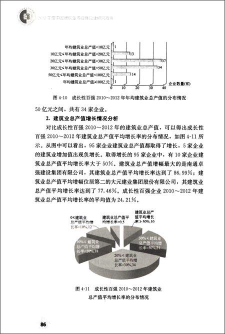 2012年度中国建筑业双百强企业研究报告