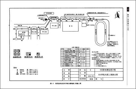 1.4通信工程图纸识读
