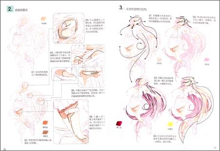 色铅笔画动漫从入门到精通:综合平装–2014年1月1日