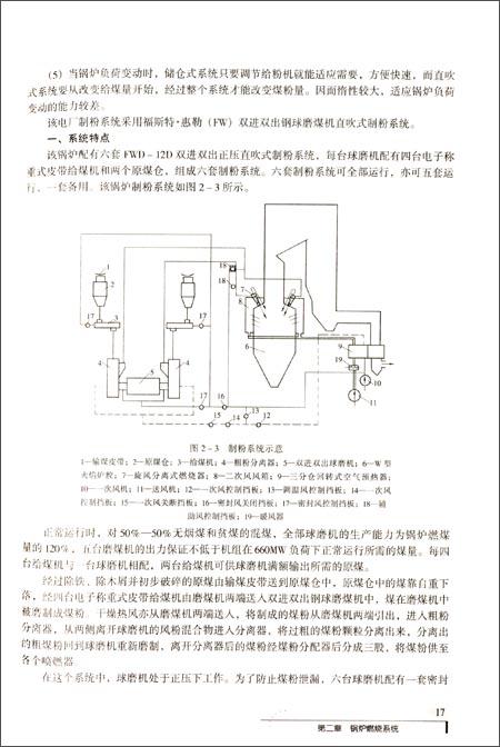 大型火电机组控制技术丛书 安全监测保护系统