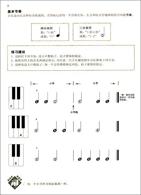 《巴斯蒂安成人钢琴教程:第1册(附cd光盘2张)》简图片