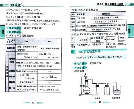 快易通(2015)高中化学方程式公式中及高高中物理的好海口