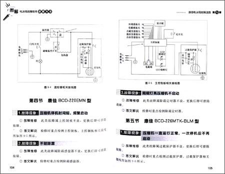 《图解电冰箱故障维修速查大全》 陈铁山【摘要 书评