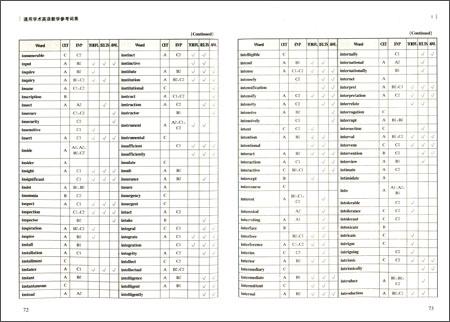 通用学术英语教学参考词表/上海高校大学英语
