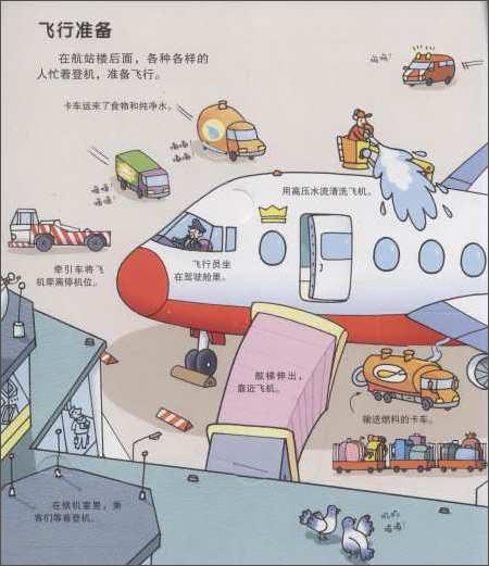 看里面低幼版:揭秘机场