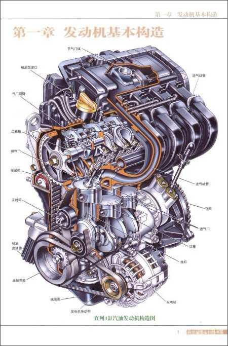 汽车构造透视图典:发动机与变速器