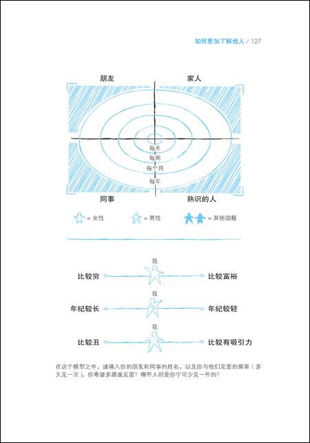 史上最简单的问题解决手册:高效能人士做决定的51个思考模型