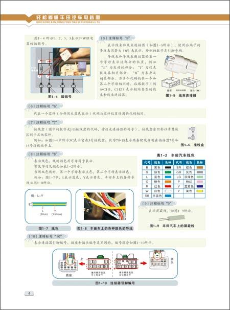 轻松看懂丰田汽车电路图(全彩色版):亚马逊:图书