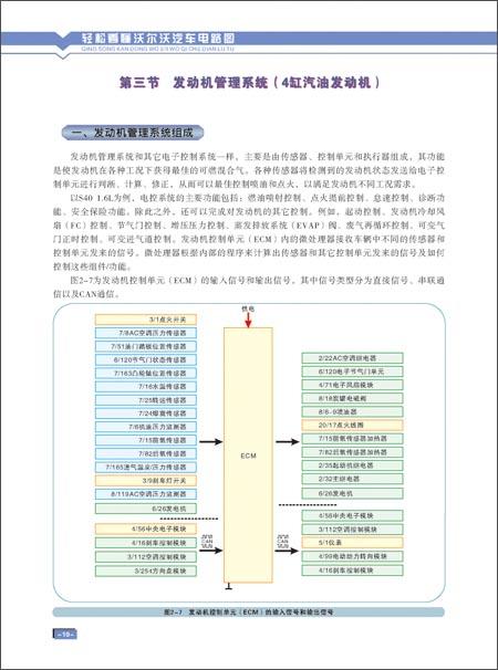 轻松看懂沃尔沃汽车电路图(全彩色版):亚马逊:图书