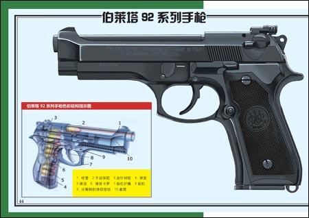 世界名枪全鉴:手枪