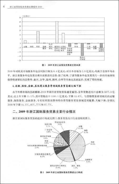 报检水平测试《国际贸易知识》测试题4