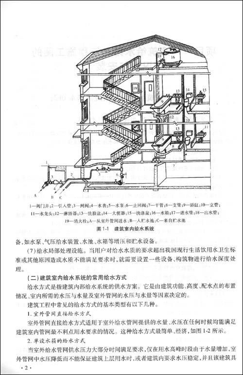 消火栓,喷头与各类阀门(控制阀,减压阀,止回阀等).图片