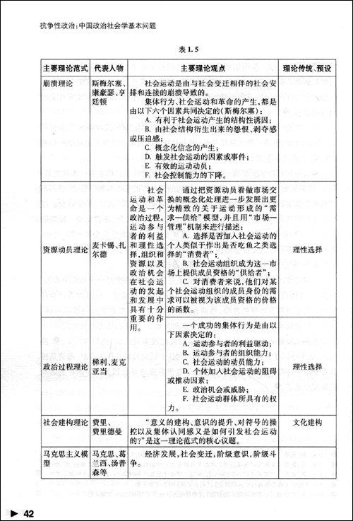 抗争性政治:中国政治社会学基本问题