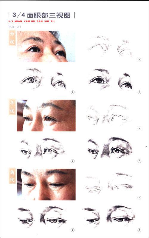 速写眼睛的 画法 -七画室   个刻画--眼睛画法   (素描)眉毛,眼