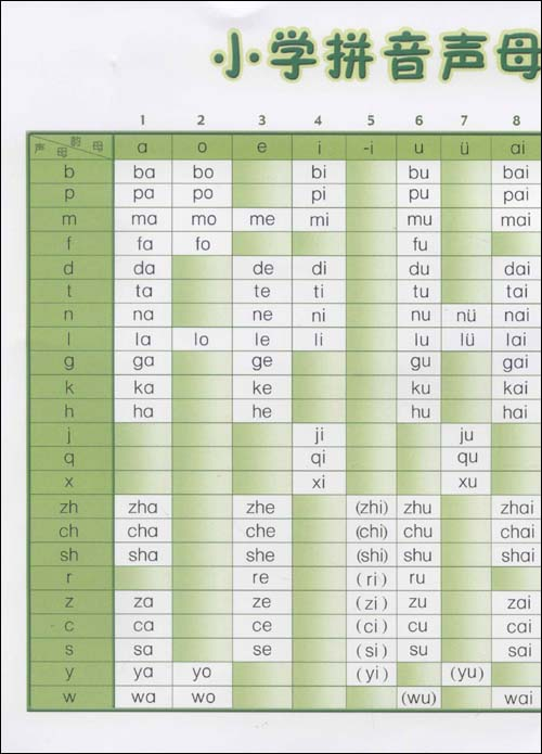 急求声母表,韵母表及整体认读音节图片