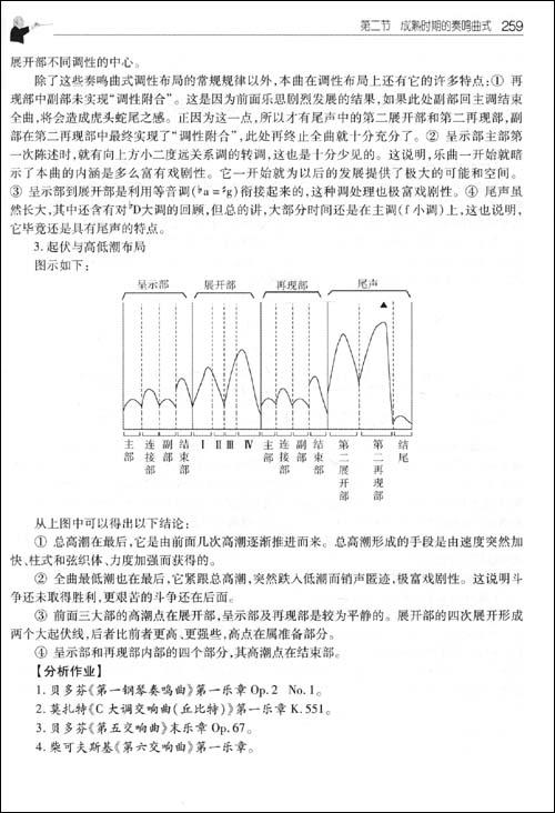 曲式与作品分析实用教程(附光盘1张):亚马逊:图书图片