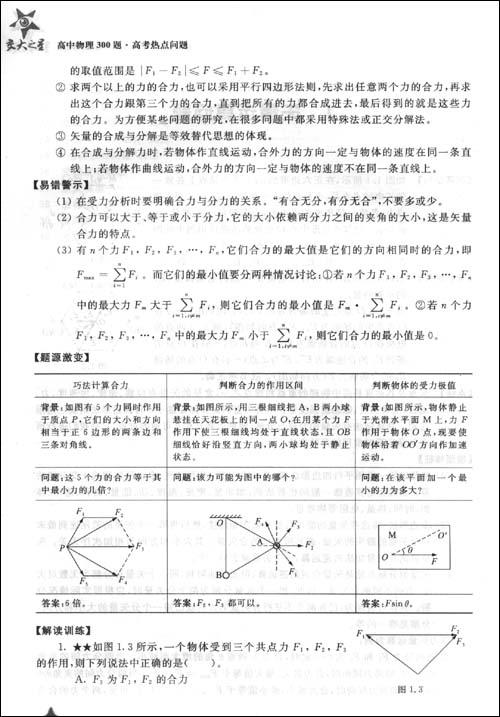 交大之星•高中物理300题:高考热点问题