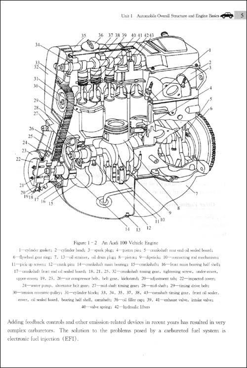 电气专业英语文章