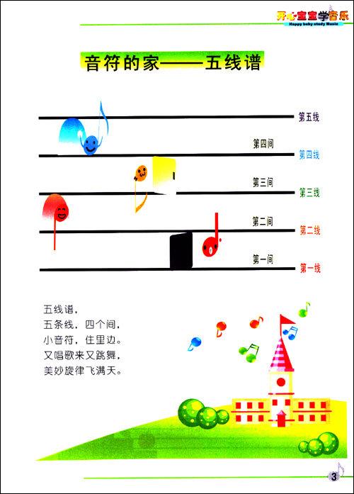 认识五线谱上中央c图片