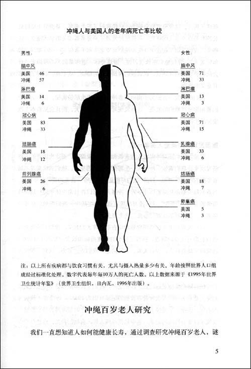 健康长寿就这么简单:冲绳百岁老人的养生之道