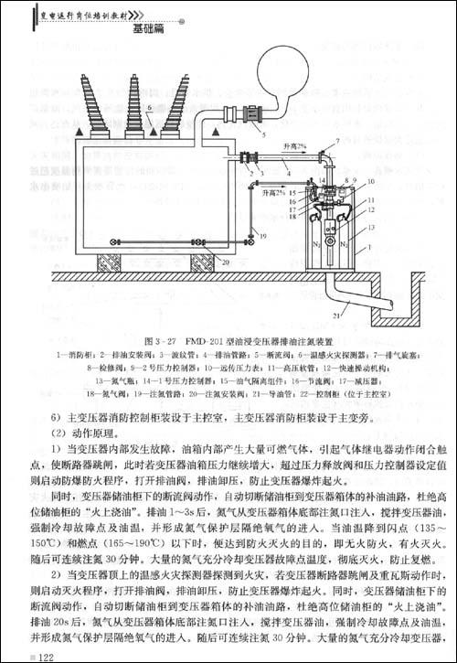 变压器(6300kva以上)还常采用隔膜式储油柜或胶囊式