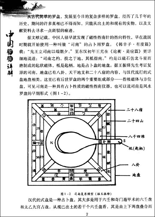 中国罗盘详解