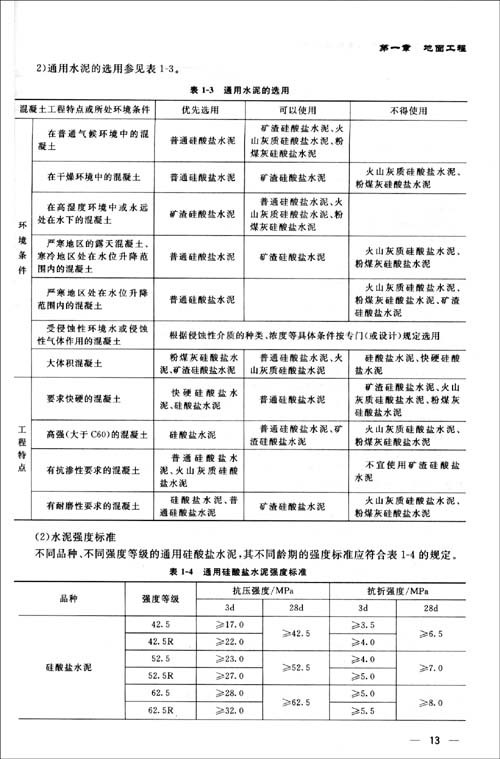 建筑装饰装修工程施工资料表格填写范例 [平装]