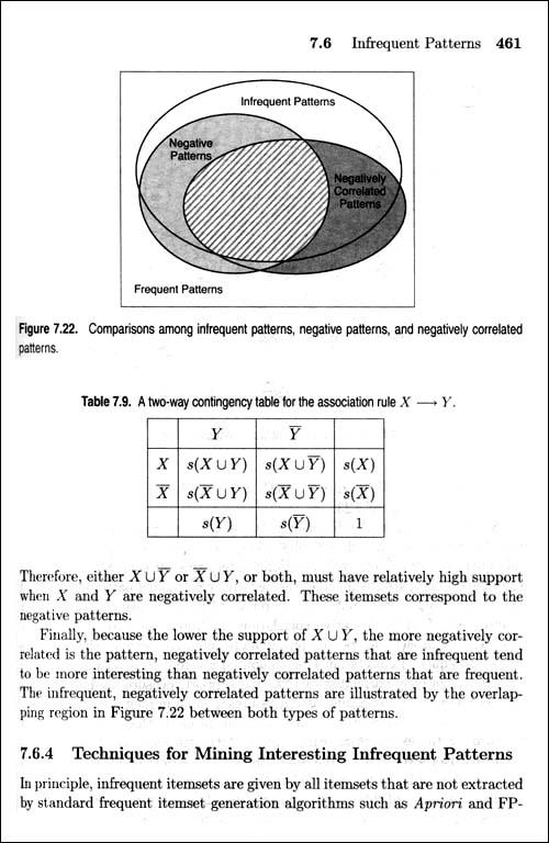 经典原版书库:数据挖掘导论