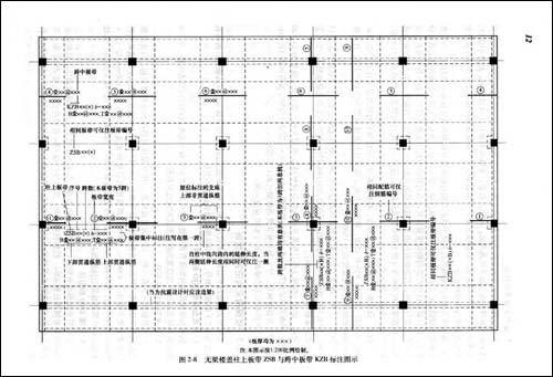 板平法施工图采取在结构平面布置图上用板块集中标注