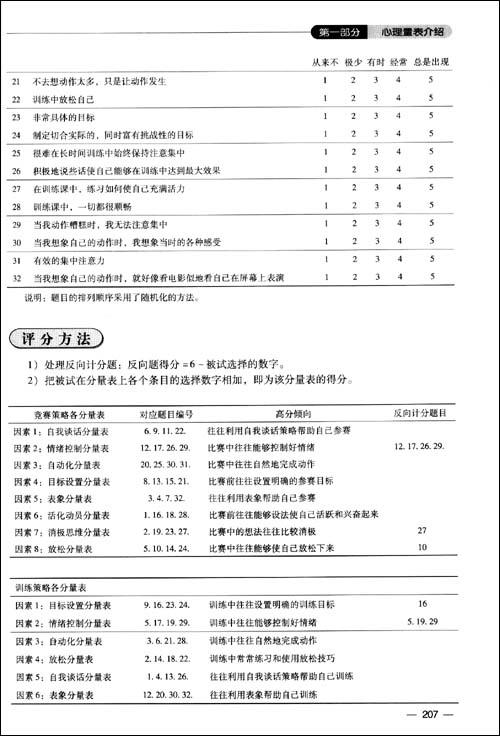 体育科学常用心理量表评定手册