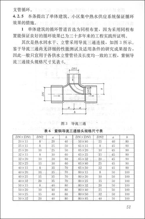 中华人民共和国国家标准:民用建筑节水设计标准