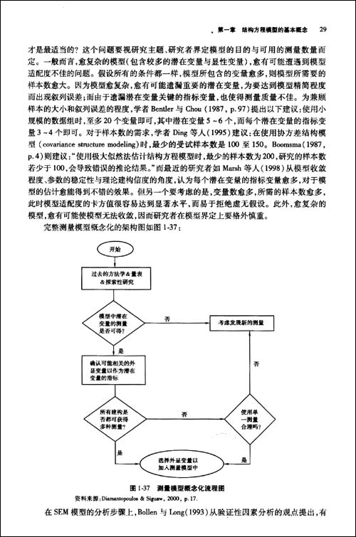 万卷方法•结构方程模型:AMOS的操作与应用