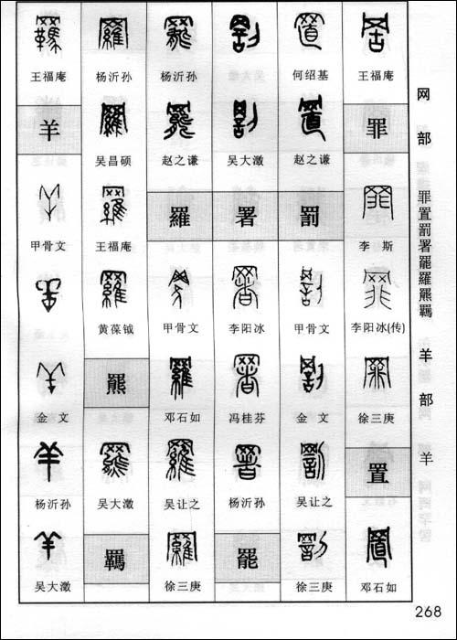 最新版篆书小字典
