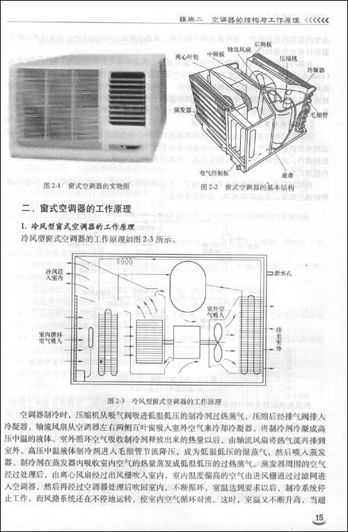 起加热作用,同时风扇电动机以低速或高速配合运行,于是空调器以低热或