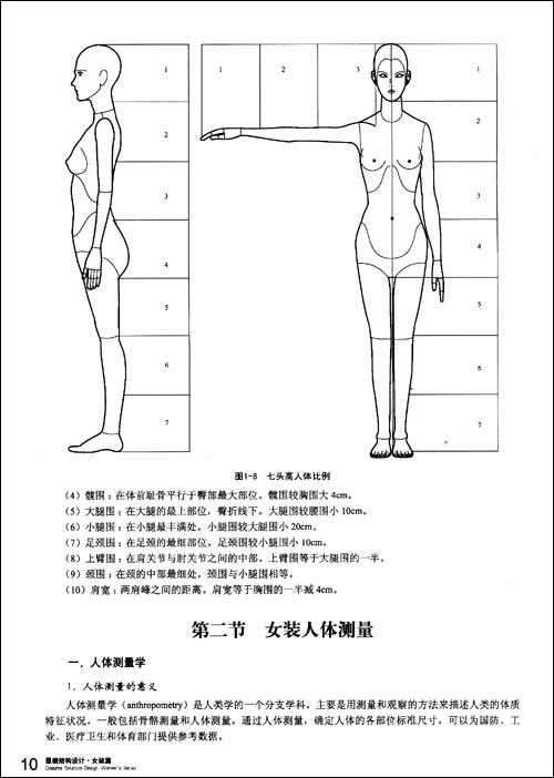 服装效果图手绘背面