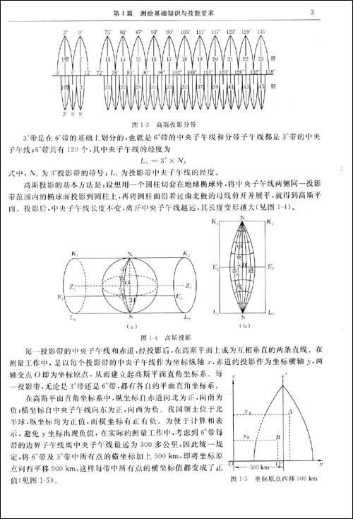 (8)确定施工工程中的抄平放线方案及精度要 求.