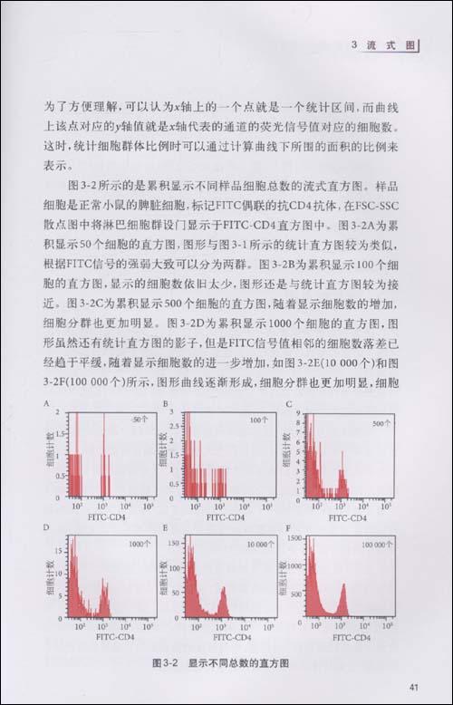 流式细胞术:原理,操作及应用/陈朱波-图书-亚马逊