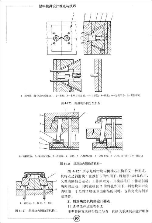 塑料模具v家用家用与难点/刘占军90平方设计图2层技巧图片